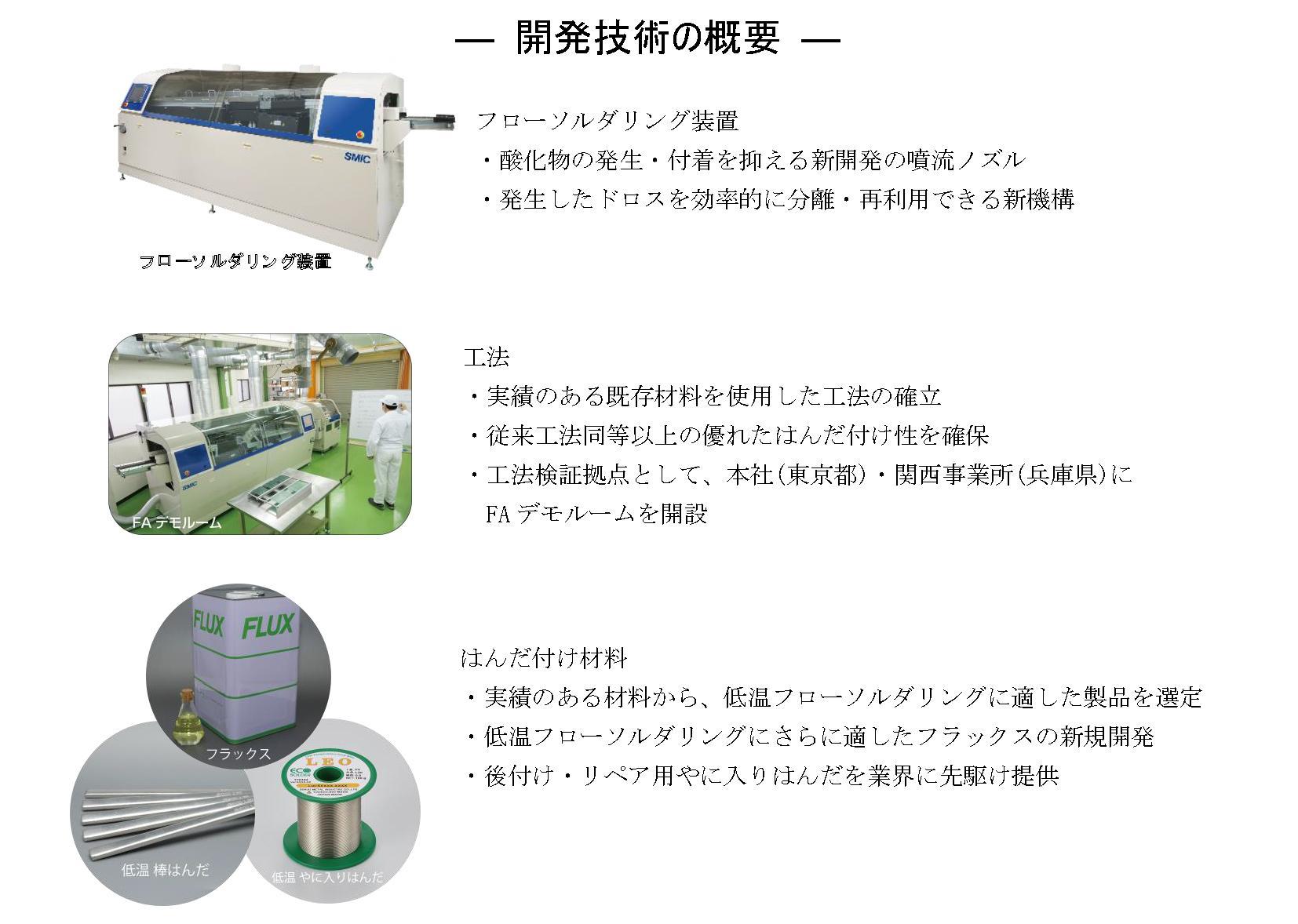 ニュースリリース_2021-05_低温フローソルダリング技術を確立.jpg